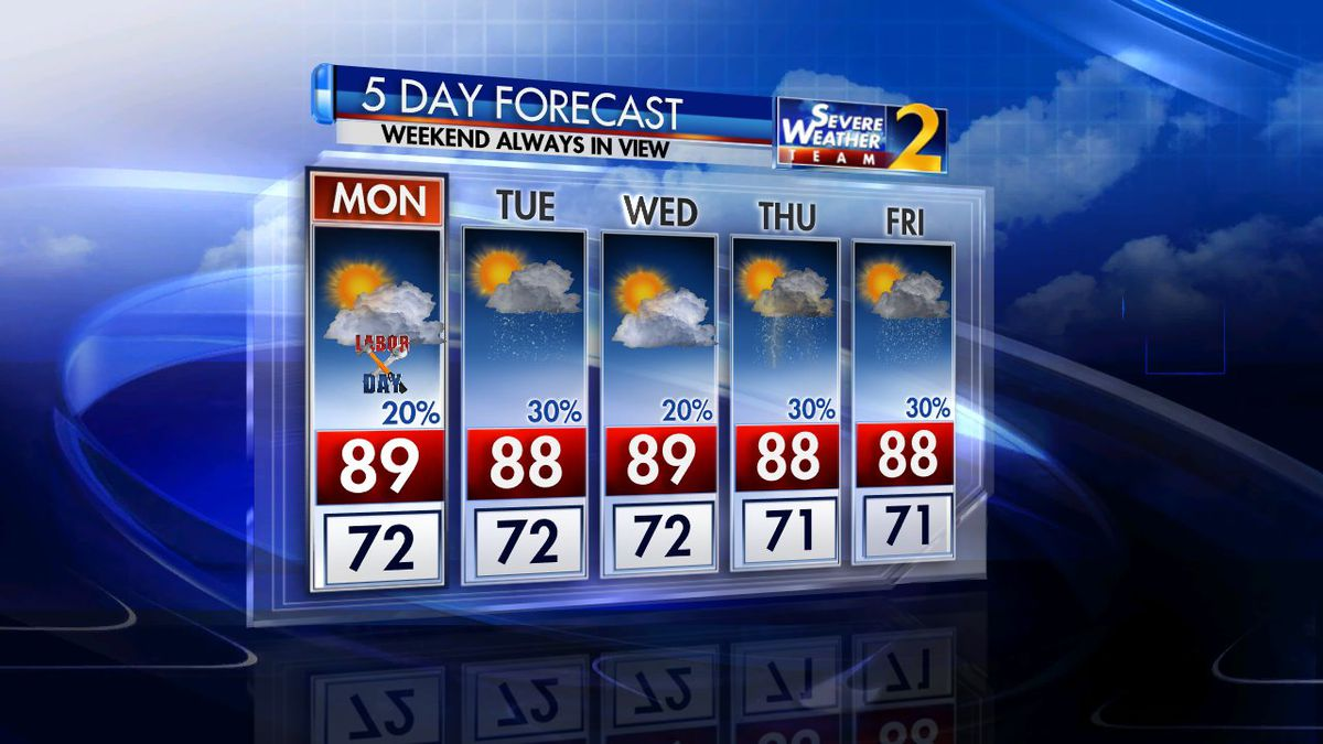 Isolated downpour can't be ruled out today for Labor Day