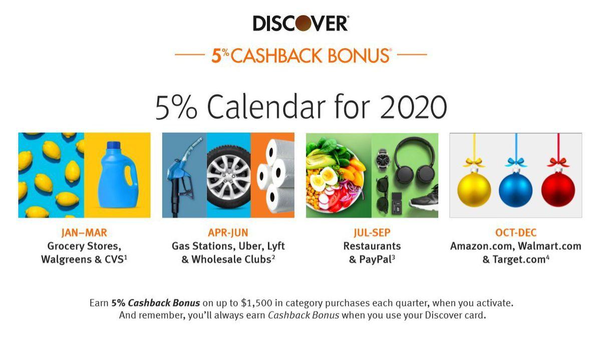 Discover Just Announced Its 5% Cashback Bonus Categories Calendar for 2020